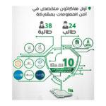 10 جامعات سعودية تشارك بمسابقة الهاكاثون بالرياض